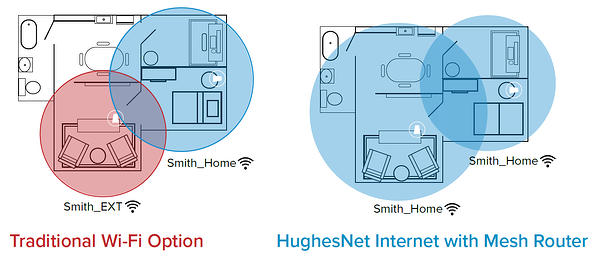 Hughes mesh router map example