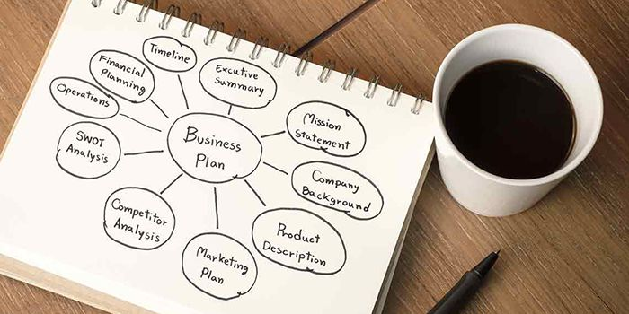 Start Your Business Plan Today