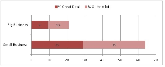 Gallup_Poll_Small_Business